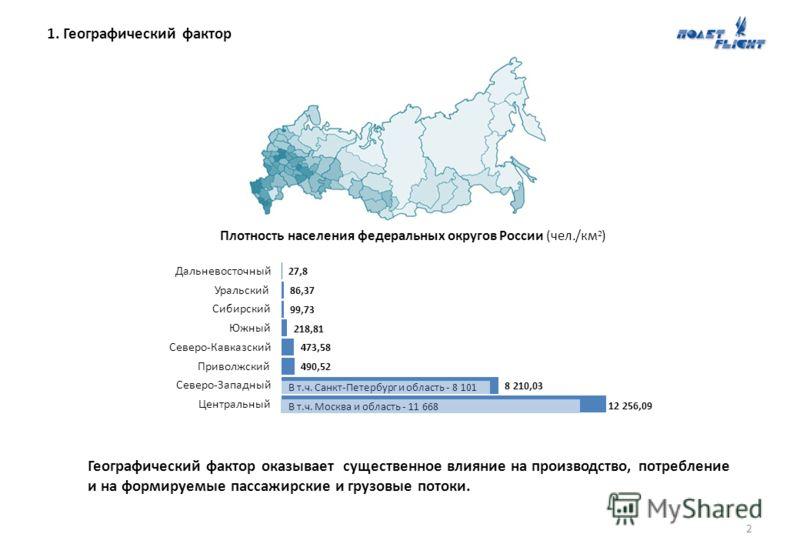 1. Географический фактор В т.ч. Москва и область - 11 668 В т.ч. Санкт-Петербург и область - 8 101 Географический фактор оказывает существенное влияние на производство, потребление и на формируемые пассажирские и грузовые потоки. 2