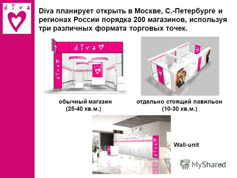 18 Осенью 2007 года запущен и успешно развивается франчайзинговый проект Пенза Кострома Стерлитамак ВолгоградВоронеж