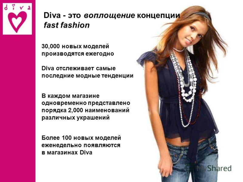 3 В магазинах Diva постоянно представлен широчайший выбор бижутерии – более 2000 наименований, причем ассортимент постоянно обновляется MEGA, ХИМКИ