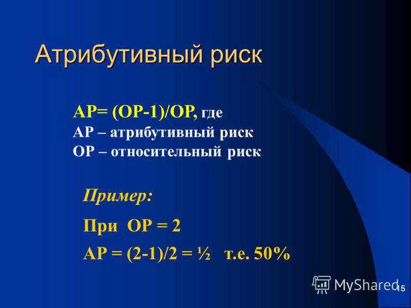 15 Атрибутивный риск АР= (ОР-1)/ОР, где АР – атрибутивный риск ОР – относительный риск Пример: При ОР = 2 АР = (2-1)/2 = ½ т.е. 50%