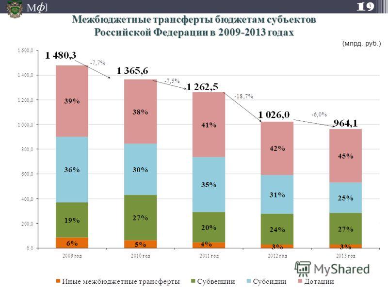 М ] ф (млрд. руб.) Межбюджетные трансферты бюджетам субъектов Российской Федерации в 2009-2013 годах 19