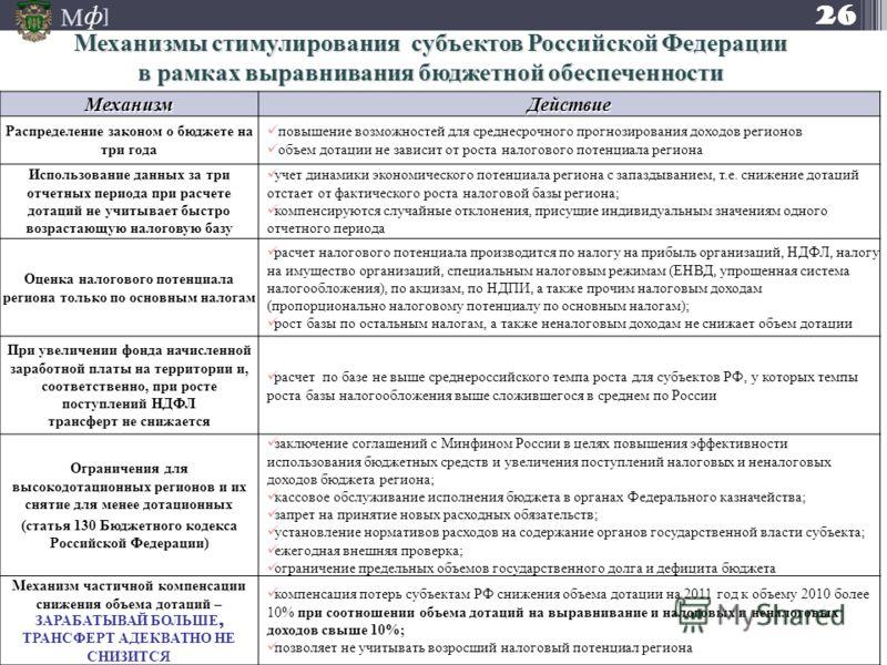 М ] ф Механизмы стимулирования субъектов Российской Федерации в рамках выравнивания бюджетной обеспеченности МеханизмДействие Распределение законом о бюджете на три года повышение возможностей для среднесрочного прогнозирования доходов регионов объем