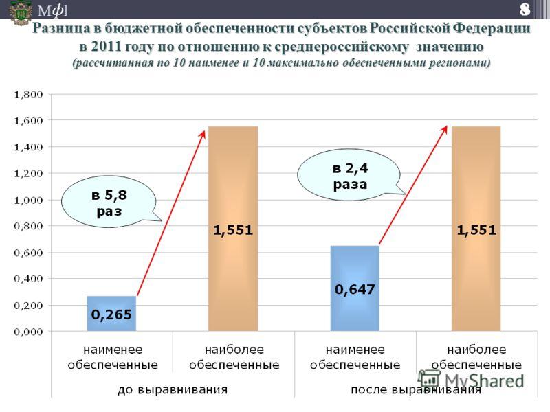 М ] ф Разница в бюджетной обеспеченности субъектов Российской Федерации в 2011 году по отношению к среднероссийскому значению (рассчитанная по 10 наименее и 10 максимально обеспеченными регионами) 8