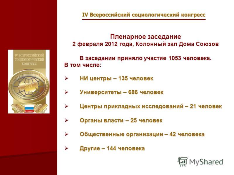 IV Всероссийский социологический конгресс Пленарное заседание 2 февраля 2012 года, Колонный зал Дома Союзов В заседании приняло участие 1053 человека. В том числе: НИ центры – 135 человек НИ центры – 135 человек Университеты – 686 человек Университет
