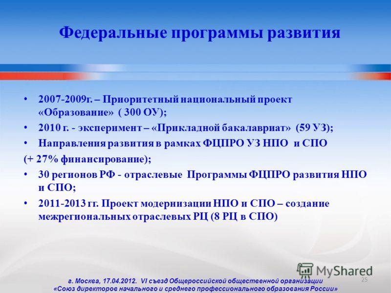 Федеральные программы развития 2007-2009г. – Приоритетный национальный проект «Образование» ( 300 ОУ); 2010 г. - эксперимент – «Прикладной бакалавриат» (59 УЗ); Направления развития в рамках ФЦПРО УЗ НПО и СПО (+ 27% финансирование); 30 регионов РФ -