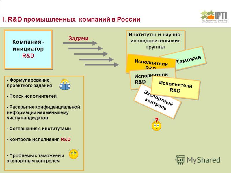 Институты и научно- исследовательские группы I. R&D промышленных компаний в России Таможня Компания - инициатор R&D Компания - инициатор R&D Задачи - Формулирование проектного задания - Поиск исполнителей - Раскрытие конфиденциальной информации наиме