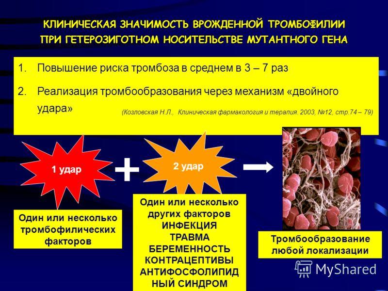 СМА s СМА d Лентикуло- стриарные артерии: N=6 Лентикуло- стриарные артерии: N=5 Ствол СМАs: N=3 Лентикулостриарные артерии + ствол ЛСМА: N= человек Лентикулостриарные артерии + ствол СМАd: N=2 ЛОКАЛИЗАЦИЯ ИШЕМИЧЕСКОГО ОЧАГА ПРИ АРТЕРИАЛЬНОМ ИНСУЛЬТЕ
