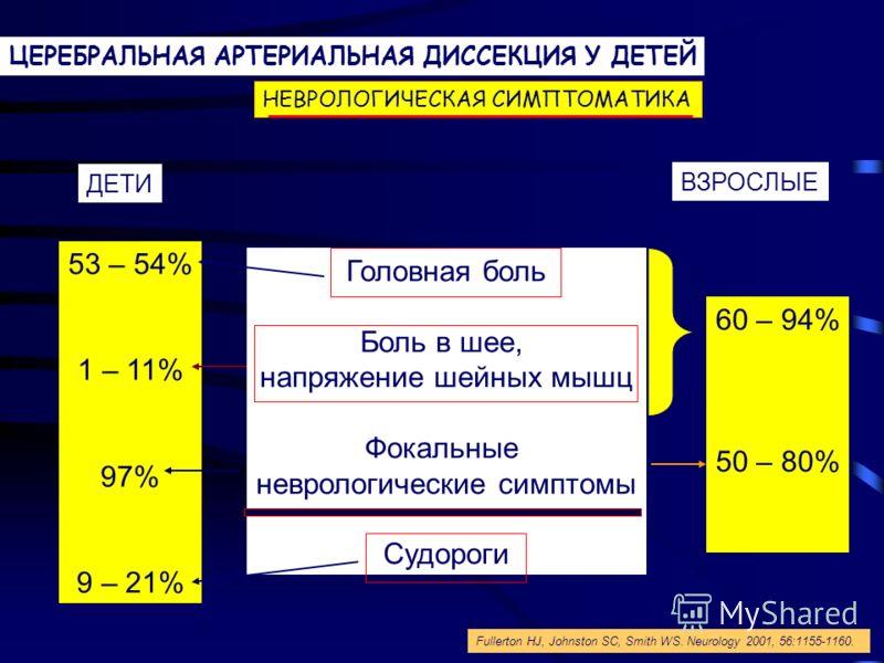 ЦЕРЕБРАЛЬНАЯ АРТЕРИАЛЬНАЯ ДИССЕКЦИЯ У ДЕТЕЙ ДИАГНОСТИЧЕСКОЕ ОКНО Диссекция сосуда Признаки ишемии мозга Несколько минут 1 – 7 дней Несколько часов Недели - месяцы Годы 15%30%45%15% 5% Fullerton HJ, Johnston SC, Smith WS. Neurology 2001, 56:1155-1160.