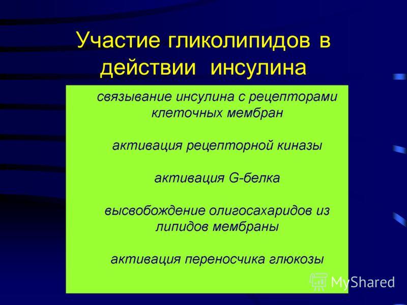 Состав Актовегина: Промежуточ ные продукты Углеводного и жирового обмена Элект ро литы Микро- Элемен ты Продукты белкового обмена и фрагменты нуклеиновы х кислот СОД Аминокис- лоты, Олигопеп- тиды, нуклеозиды олигосахариды Гликоли пиды Na – 46.25 % K