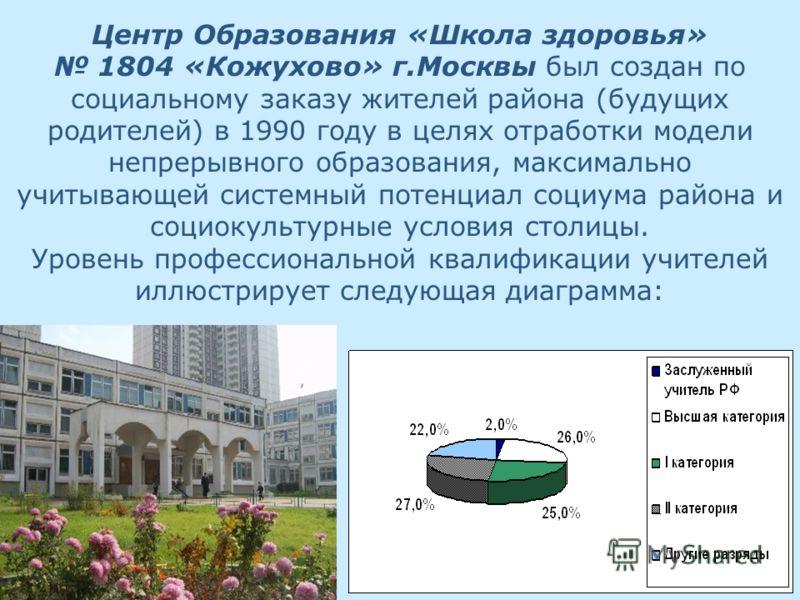 Центр Образования «Школа здоровья» 1804 «Кожухово» г.Москвы был создан по социальному заказу жителей района (будущих родителей) в 1990 году в целях отработки модели непрерывного образования, максимально учитывающей системный потенциал социума района