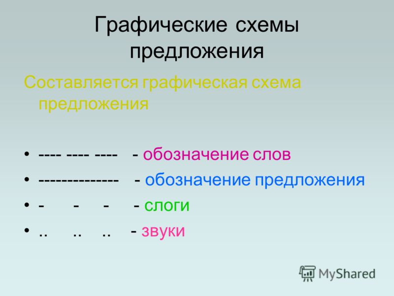 Графические схемы предложения