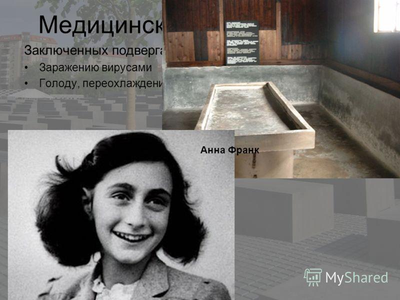 Презентация Жертвы Холокоста