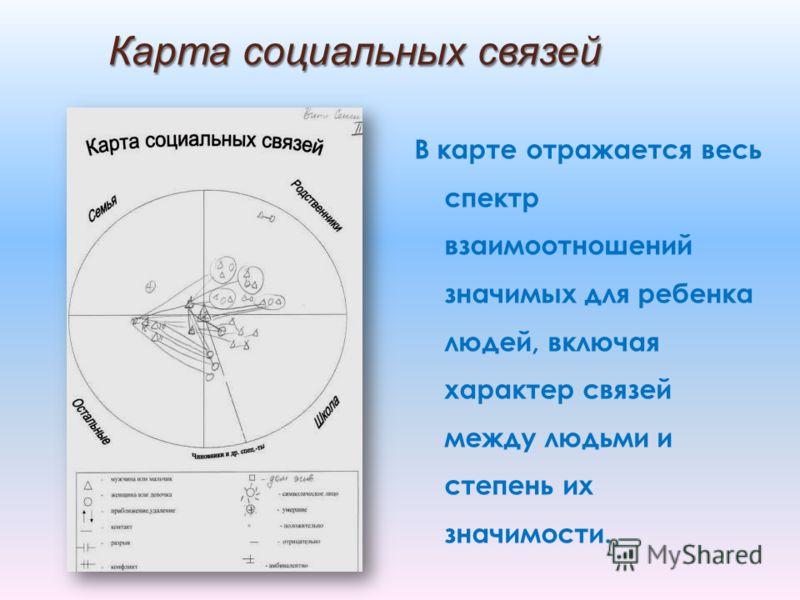 В карте отражается весь спектр взаимоотношений значимых для ребенка людей, включая характер связей между людьми и степень их значимости. Карта социальных связей