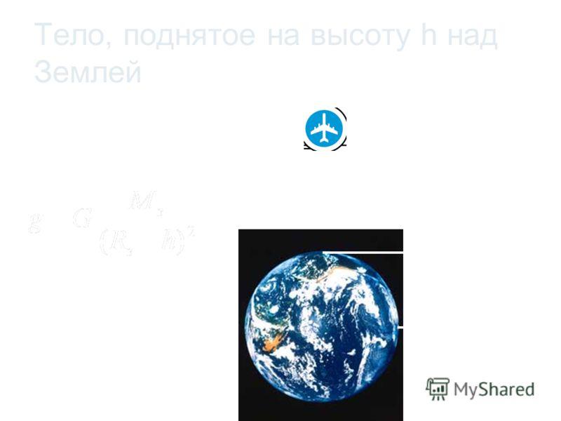 Тело, поднятое на высоту h над Землей h R3R3 g