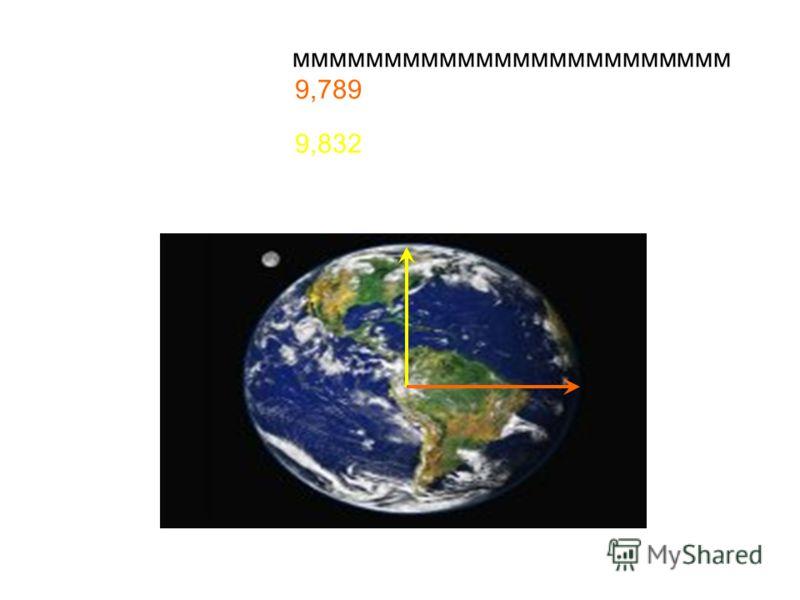 Реальное ускорение свободного падения в разных частях Земли варьируется от мммммммммммммммммммммммм 9,789 м/с² на экваторе до 9,832 м/с² на полюсах