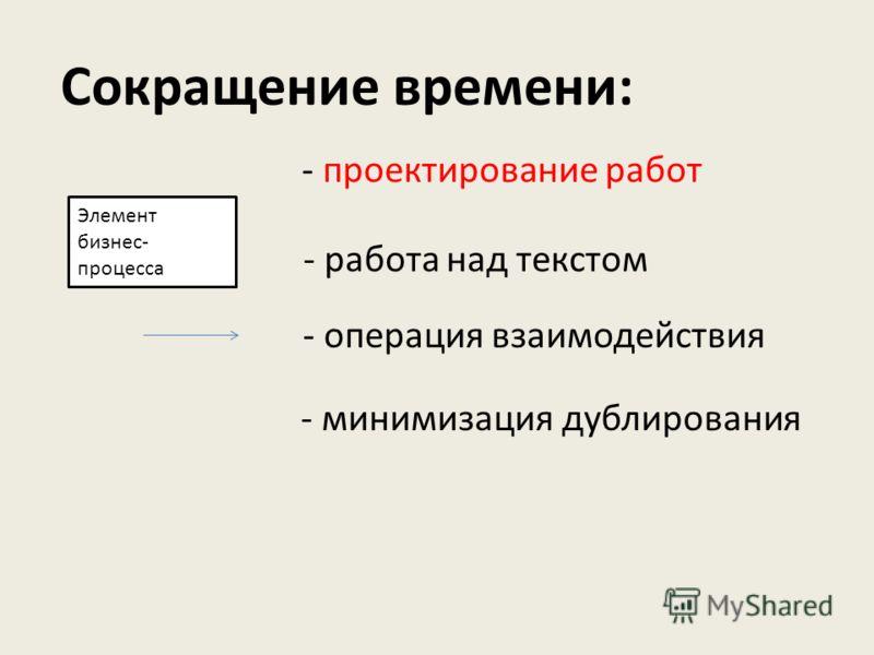 Сокращение времени: Элемент бизнес- процесса - работа над текстом - операция взаимодействия - проектирование работ - минимизация дублирования