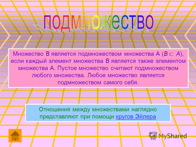 Множество В является подмножеством множества А (В А), если каждый элемент множества В является также элементом множества А. Пустое множество считают подмножеством любого множества. Любое множество является подмножеством самого себя. Отношения между м