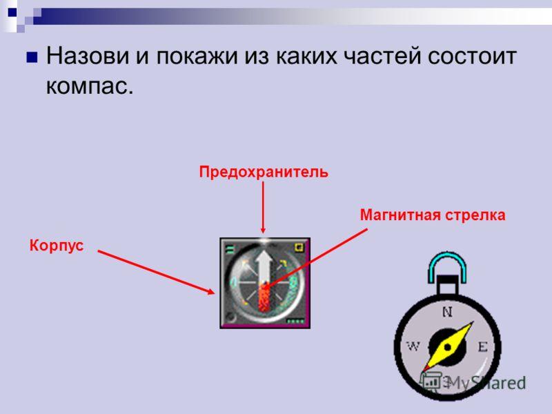 Назови и покажи из каких частей состоит компас. Корпус Магнитная стрелка Предохранитель