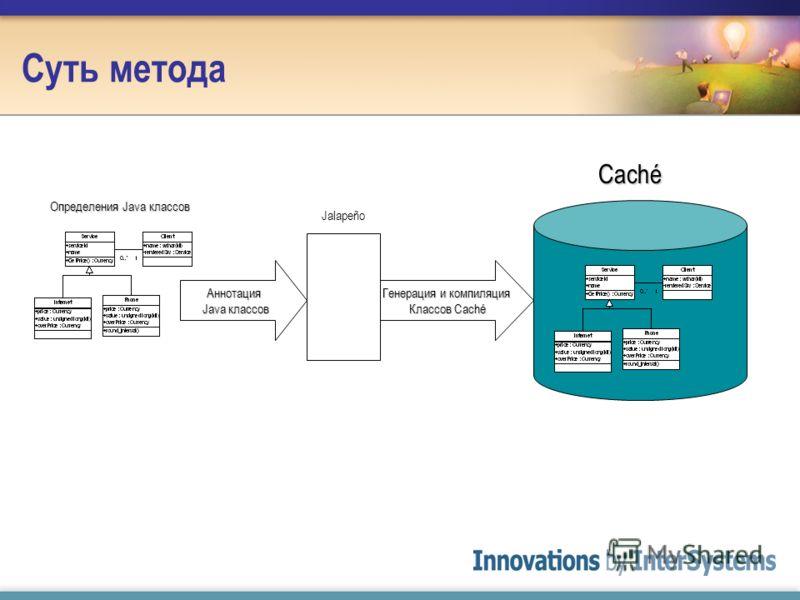 Суть метода Определения Java классов Caché Аннотация Java классов Генерация и компиляция Классов Caché Jalapeño