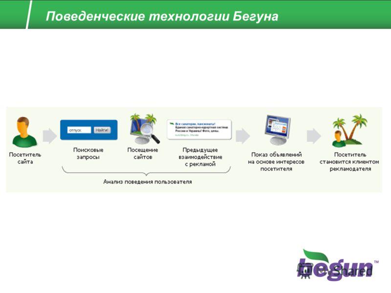 Поведенческие технологии Бегуна