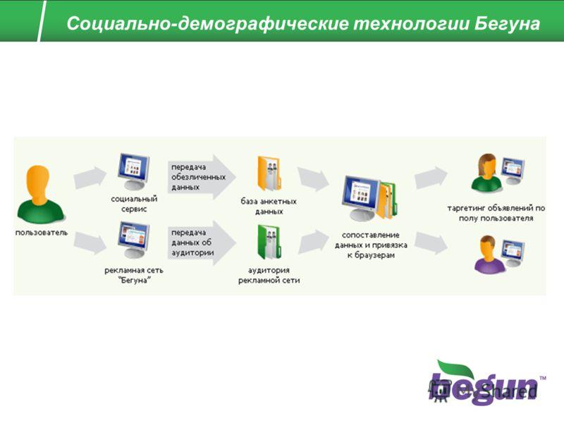 Социально-демографические технологии Бегуна