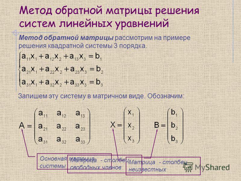 Метод обратной матрицы решения систем линейных уравнений Метод обратной матрицы рассмотрим на примере решения квадратной системы 3 порядка. Запишем эту систему в матричном виде. Обозначим: Основная матрица системы Матрица - столбец неизвестных Матриц