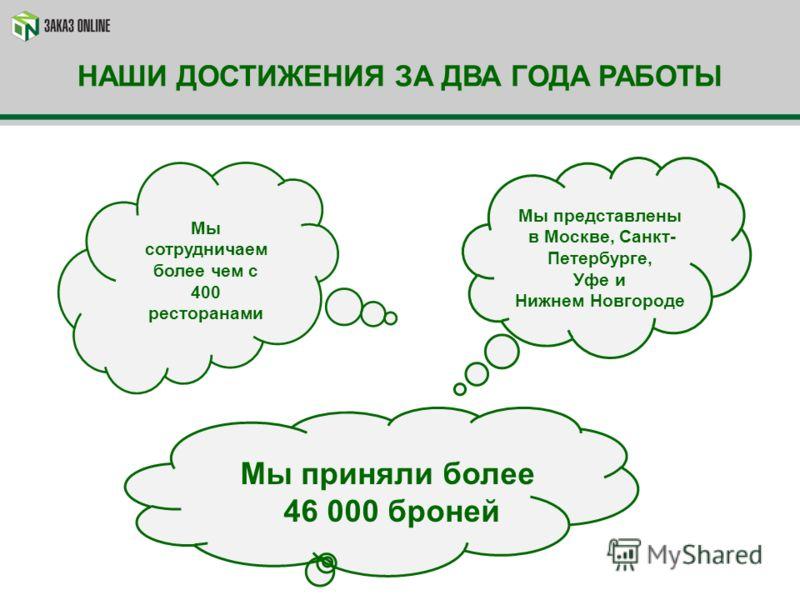 НАШИ ДОСТИЖЕНИЯ ЗА ДВА ГОДА РАБОТЫ Мы приняли более 46 000 броней Мы представлены в Москве, Санкт- Петербурге, Уфе и Нижнем Новгороде Мы сотрудничаем более чем с 400 ресторанами