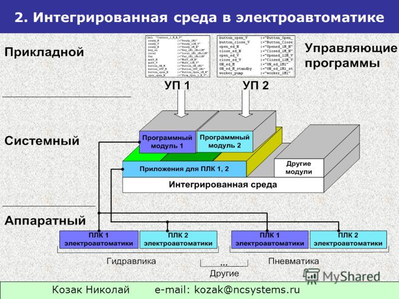 Козак Николай e-mail: kozak@ncsystems.ru 2. Интегрированная среда в электроавтоматике