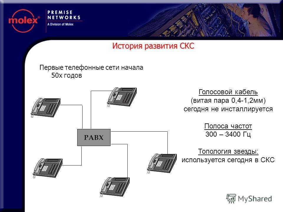 История развития СКС Первые телефонные сети начала 50х годов PABX Голосовой кабель (витая пара 0,4-1,2мм) сегодня не инсталлируется Полоса частот 300 – 3400 Гц Топология звезды: используется сегодня в СКС