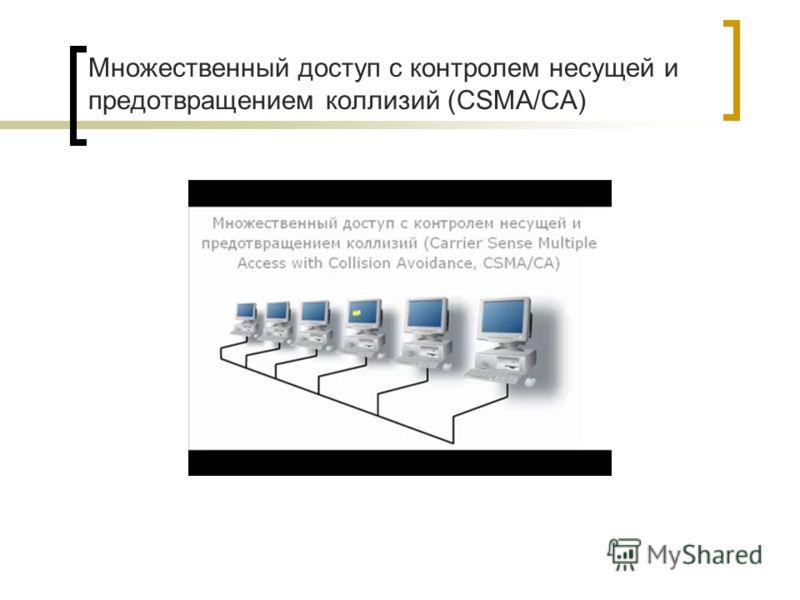 Множественный доступ с контролем несущей и предотвращением коллизий (CSMA/CA)