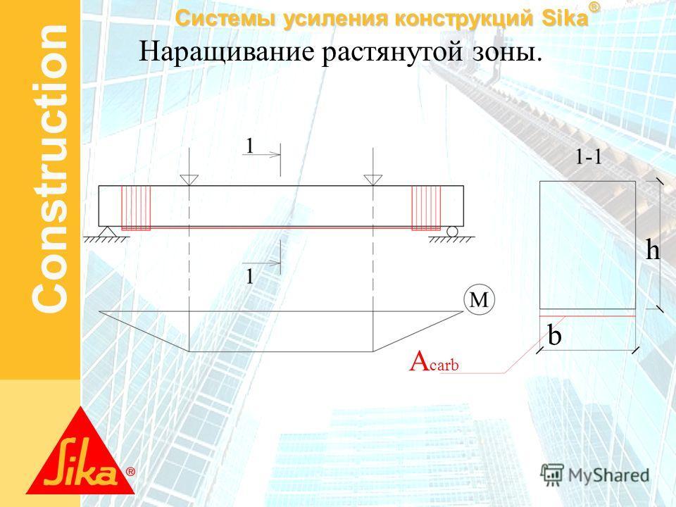 Системы усиления конструкций Sika ® Construction Наращивание растянутой зоны. A carb h b