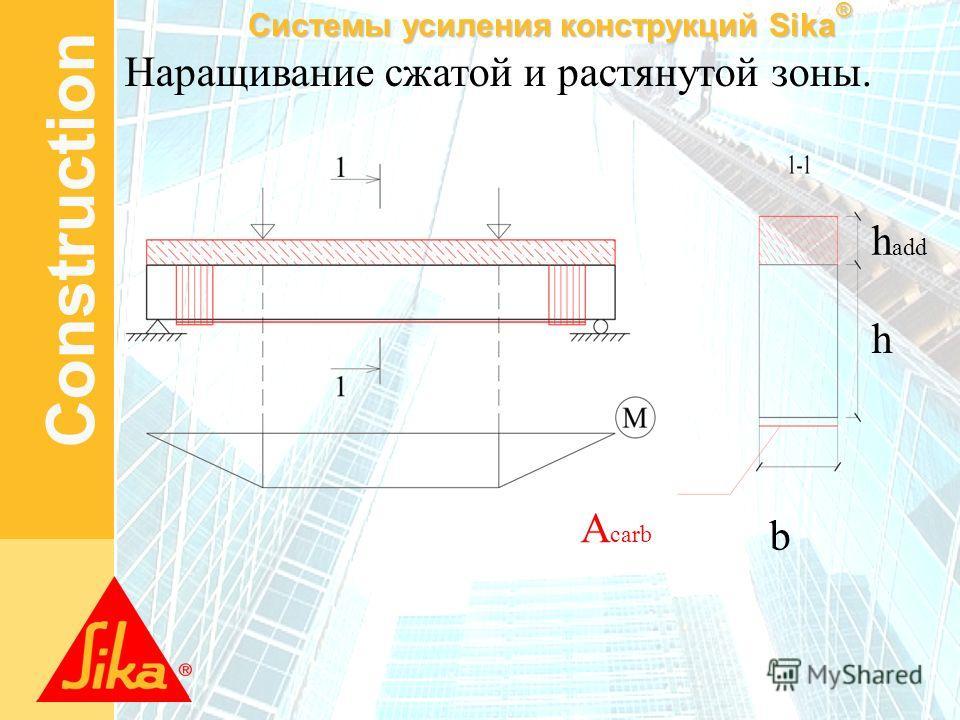 Системы усиления конструкций Sika ® Construction Наращивание сжатой и растянутой зоны. h add A carb h b