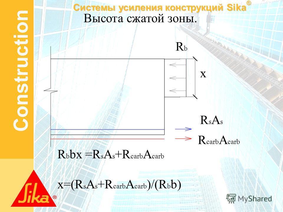 Системы усиления конструкций Sika ® Construction Высота сжатой зоны. R b bx =R s A s +R carb A carb x=(R s A s +R carb A carb )/(R b b) x RbRb R carb A carb RsAsRsAs