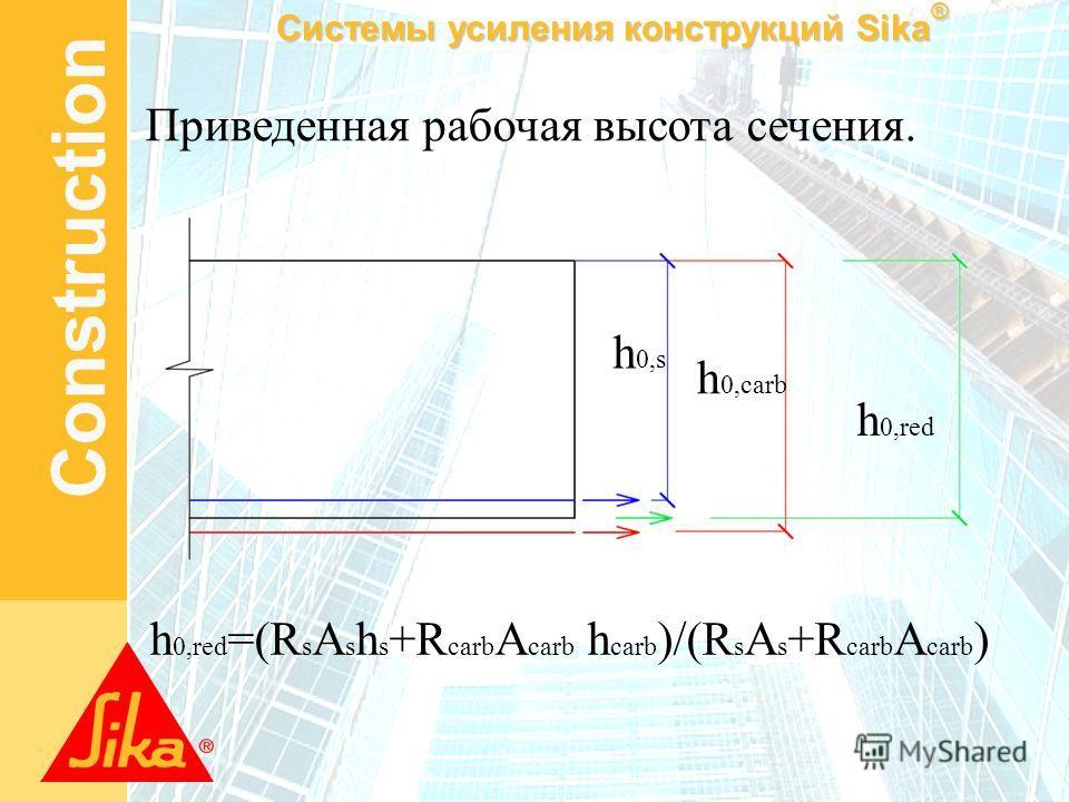 Системы усиления конструкций Sika ® Construction Приведенная рабочая высота сечения. h 0,red =(R s A s h s +R carb A carb h carb )/(R s A s +R carb A carb ) h 0,red h 0,carb h 0,s