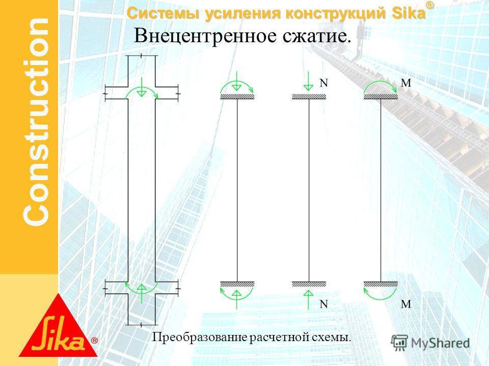 Системы усиления конструкций Sika ® Construction Внецентренное сжатие. Преобразование расчетной схемы.