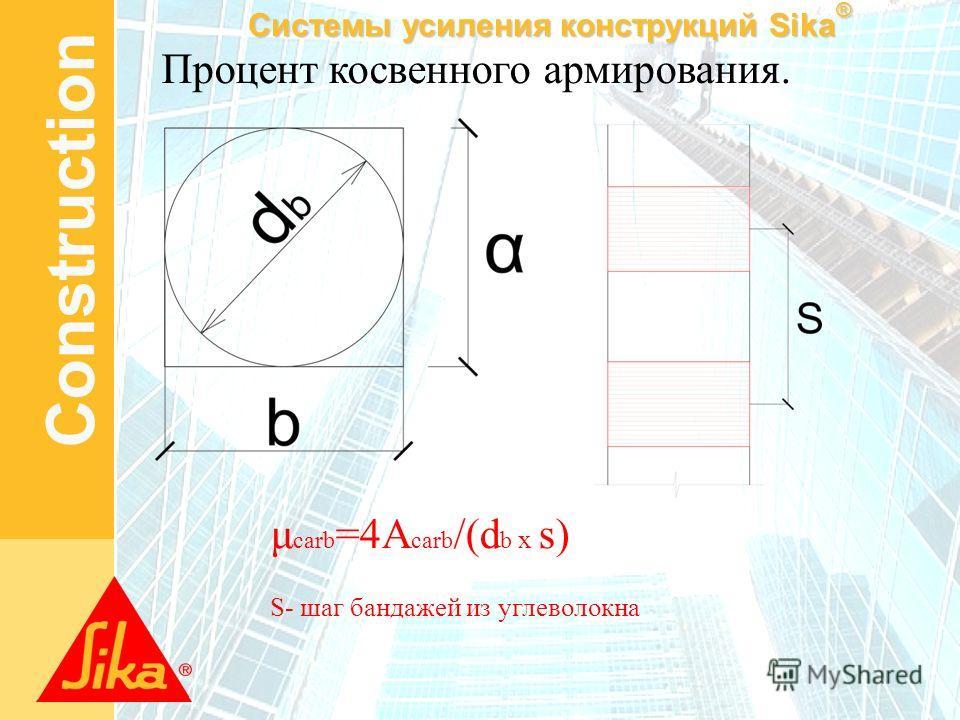 Системы усиления конструкций Sika ® Construction Процент косвенного армирования. μ carb =4A carb /(d b x s) S- шаг бандажей из углеволокна