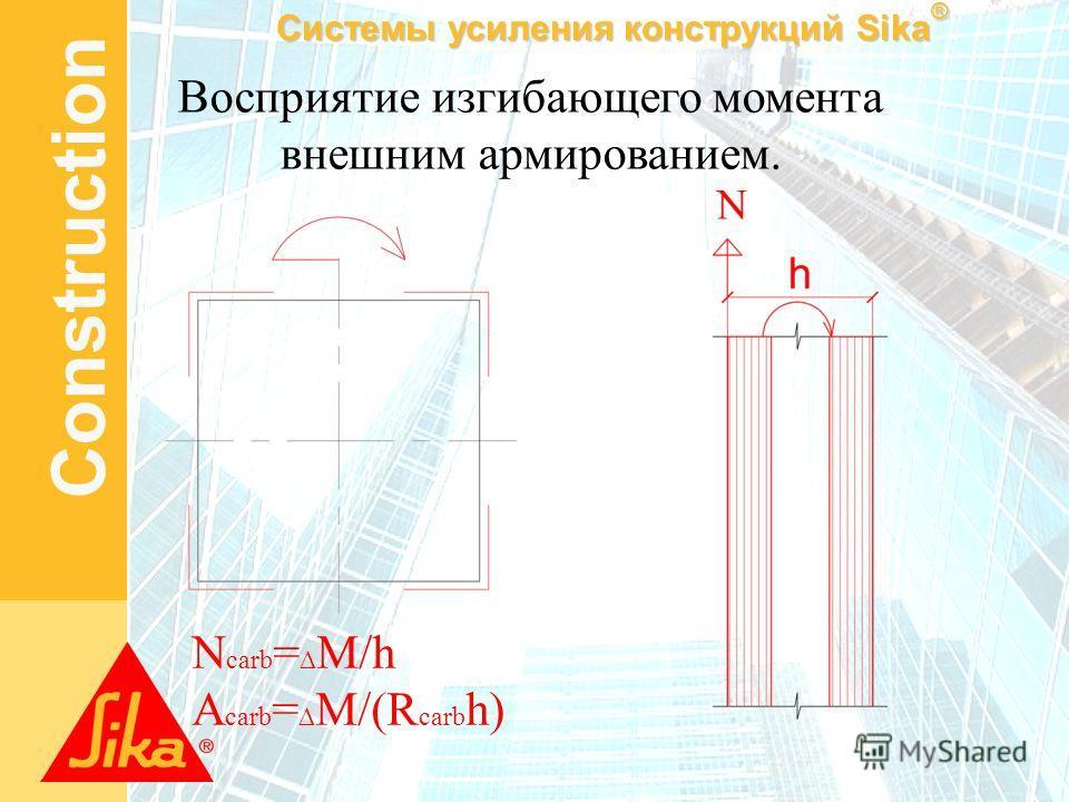 Системы усиления конструкций Sika ® Construction Восприятие изгибающего момента внешним армированием. N carb = M/h A carb = M/(R carb h)