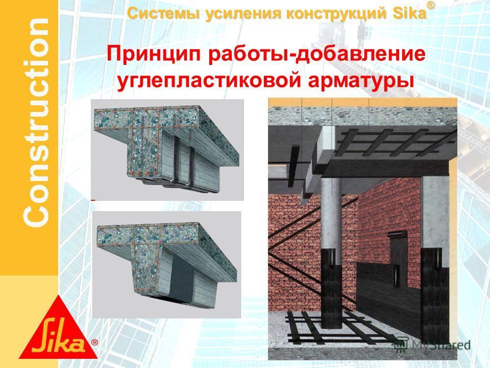 Системы усиления конструкций Sika ® Construction Принцип работы-добавление углепластиковой арматуры