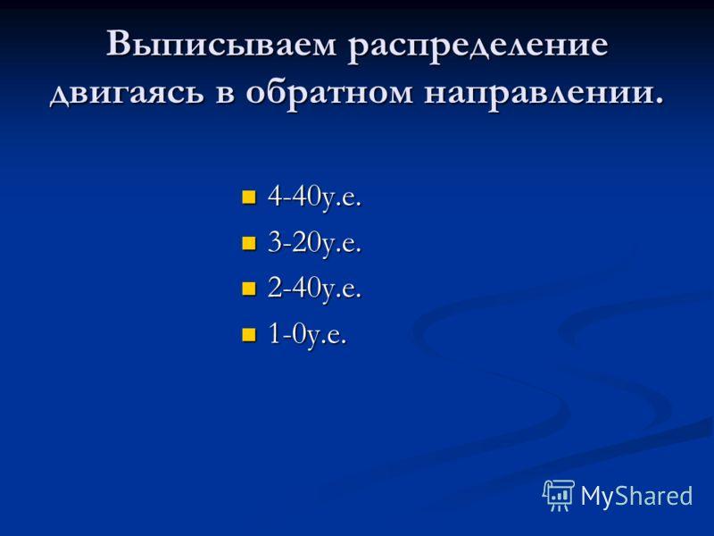 Выписываем распределение двигаясь в обратном направлении. 4-40у.е. 4-40у.е. 3-20у.е. 3-20у.е. 2-40у.е. 2-40у.е. 1-0у.е. 1-0у.е.