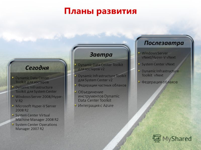 Сегодня Dynamic Data Center Toolkit для хостеров Dynamic Infrastructure Toolkit для System Center Windows Server 2008/Hyper- V R2 Microsoft Hyper-V Server 2008 R2 System Center Virtual Machine Manager 2008 R2 System Center Operations Manager 2007 R2