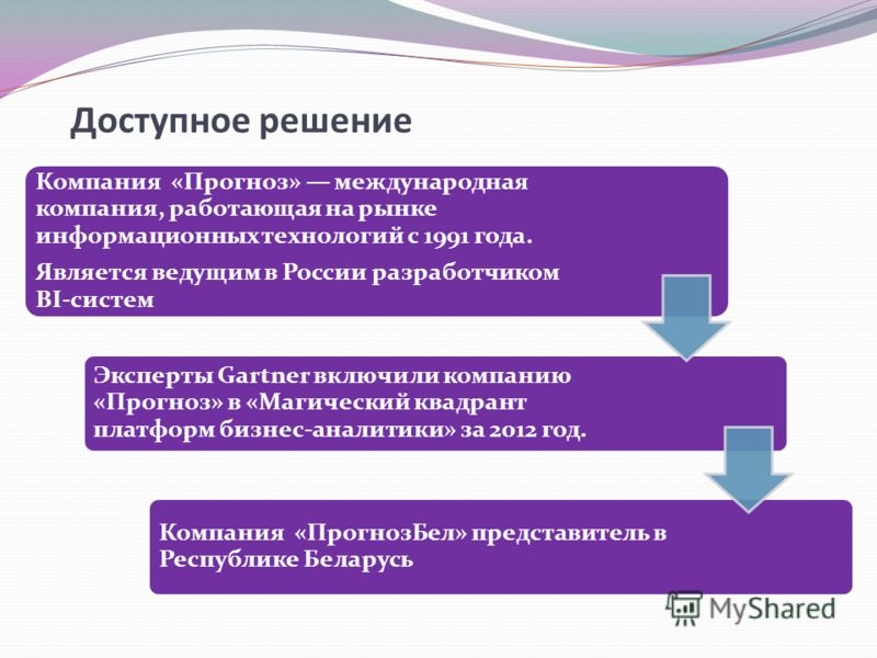 Доступное решение Компания «Прогноз» международная компания, работающая на рынке информационных технологий с 1991 года. Является ведущим в России разработчиком BI-систем Эксперты Gartner включили компанию «Прогноз» в «Магический квадрант платформ биз
