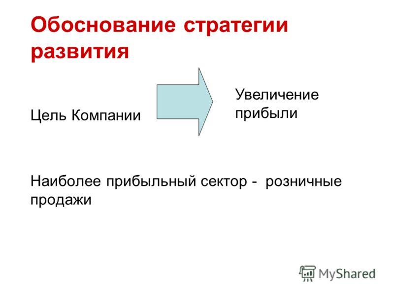 Обоснование стратегии развития Цель Компании Наиболее прибыльный сектор - розничные продажи Увеличение прибыли