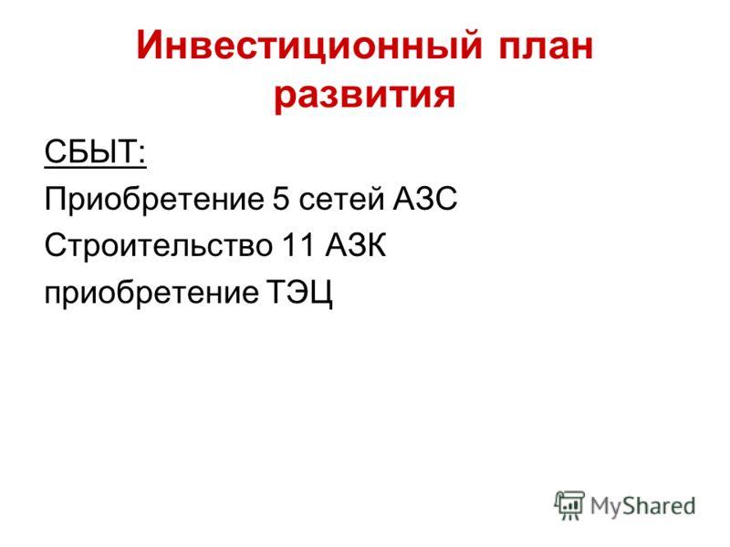 Инвестиционный план развития СБЫТ: Приобретение 5 сетей АЗС Строительство 11 АЗК приобретение ТЭЦ