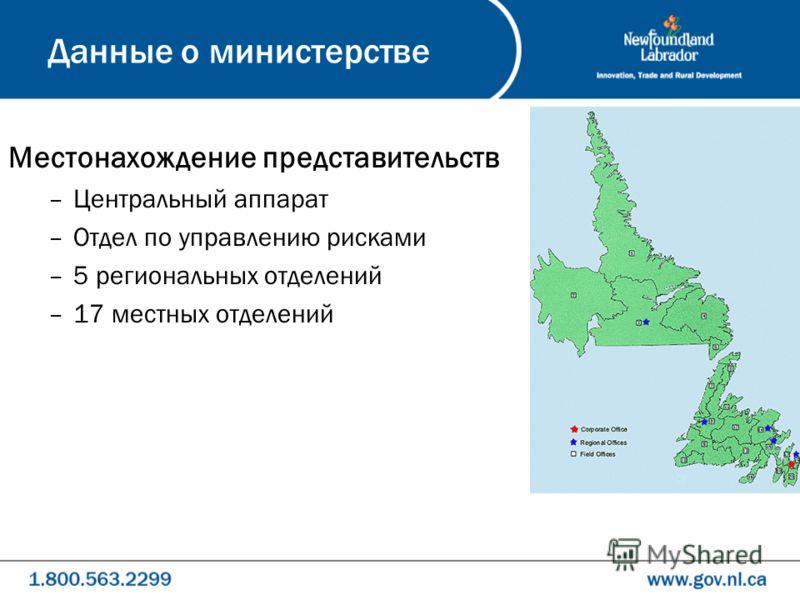 Данные о министерстве Местонахождение представительств –Центральный аппарат –Отдел по управлению рисками –5 региональных отделений –17 местных отделений