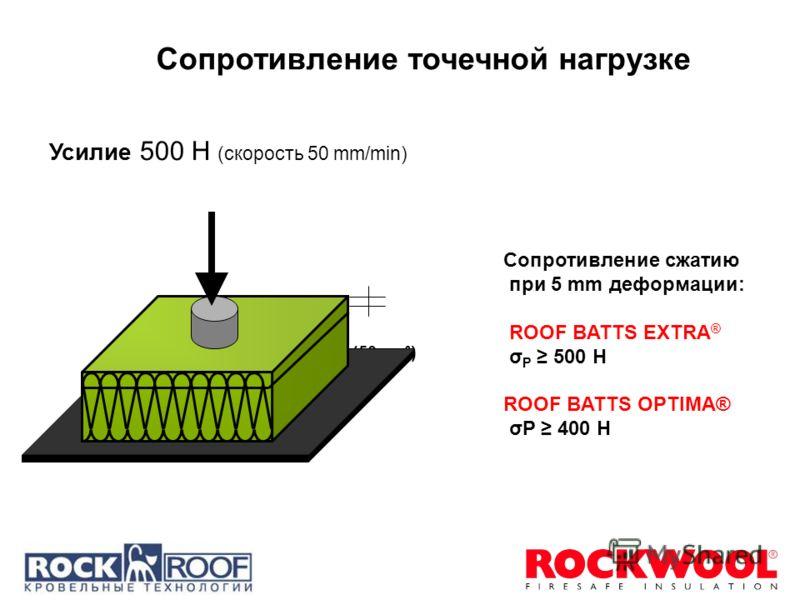 Сопротивление сжатию при 5 mm деформации: ROOF BATTS EXTRA ® σ P 500 Н ROOF BATTS OPTIMA® σP 400 Н Ø 79,8 mm (50 cm²) Усилие 500 Н (скорость 50 mm/min) Сопротивление точечной нагрузке