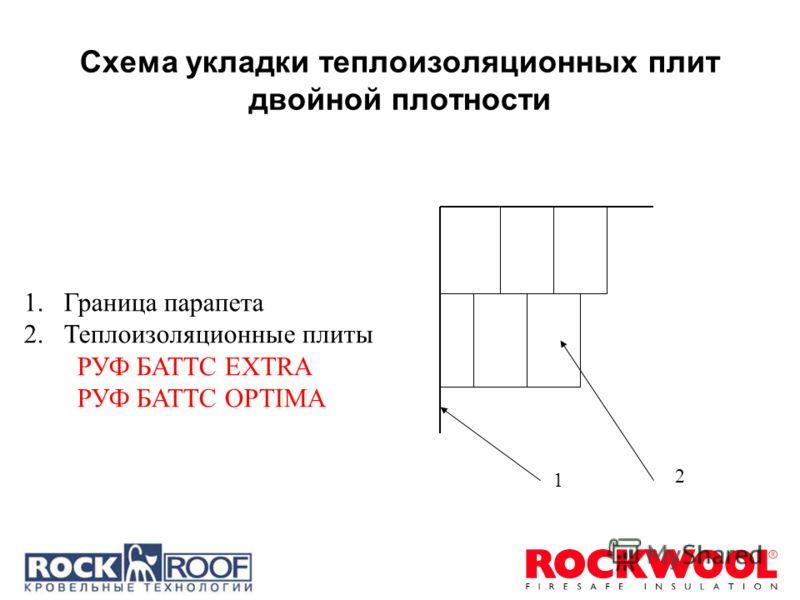 Схема укладки теплоизоляционных плит двойной плотности 1 2 1.Граница парапета 2.Теплоизоляционные плиты РУФ БАТТС EXTRA РУФ БАТТС OPTIMA