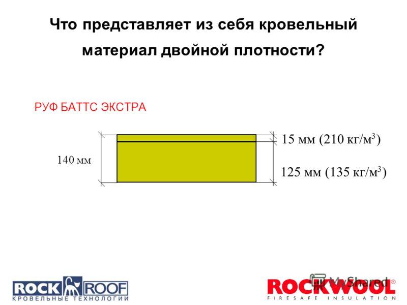 Что представляет из себя кровельный материал двойной плотности? РУФ БАТТС ЭКСТРА 140 мм 15 мм (210 кг/м 3 ) 125 мм (135 кг/м 3 )