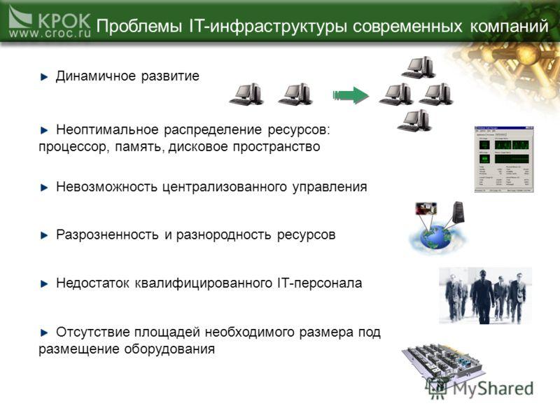 Проблемы IT-инфраструктуры современных компаний Неоптимальное распределение ресурсов: процессор, память, дисковое пространство Невозможность централизованного управления Разрозненность и разнородность ресурсов Недостаток квалифицированного IT-персона