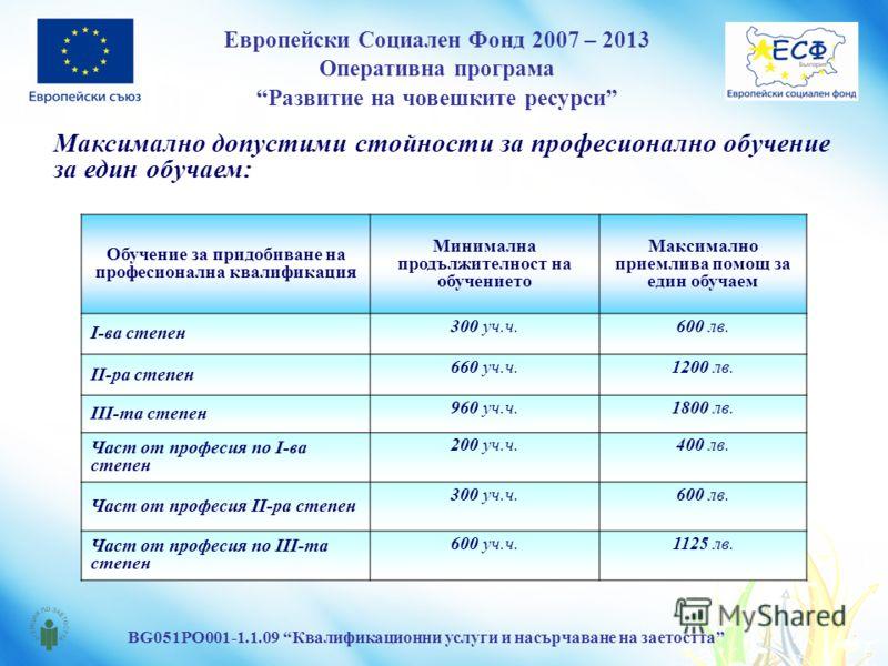 Европейски Социален Фонд 2007 – 2013 Оперативна програма Развитие на човешките ресурси BG051PO001-1.1.09 Квалификационни услуги и насърчаване на заетостта Максимално допустими стойности за професионално обучение за един обучаем: Обучение за придобива