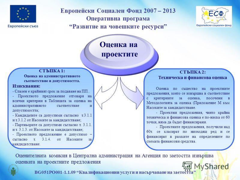 Европейски Социален Фонд 2007 – 2013 Оперативна програма Развитие на човешките ресурси BG051PO001-1.1.09 Квалификационни услуги и насърчаване на заетостта СТЪПКА 2: Техническа и финансова оценка Оценка по същество на проектните предложения, която се